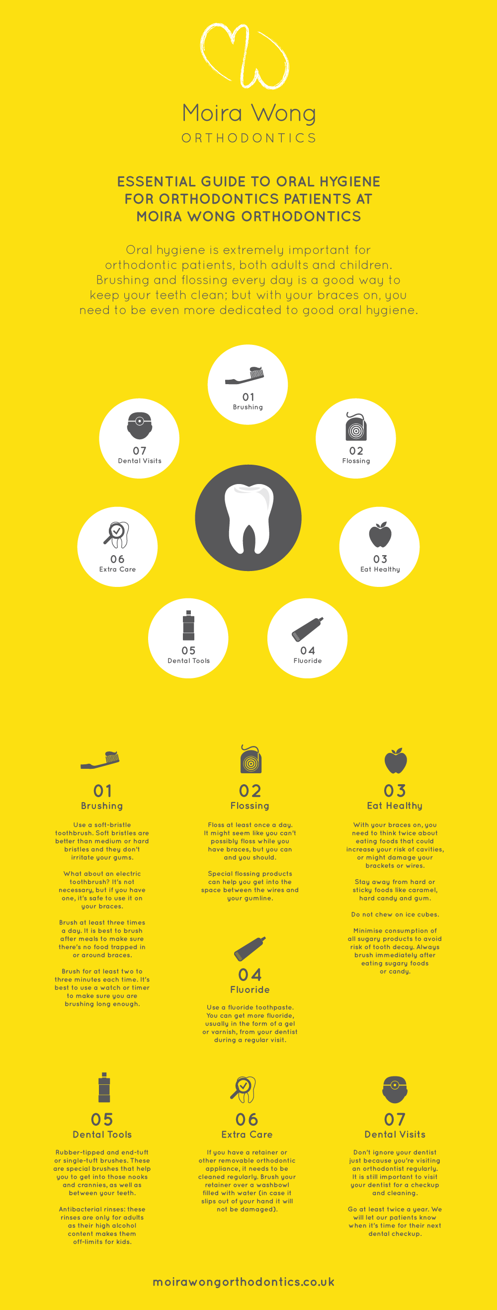 Moira Wong Infographic